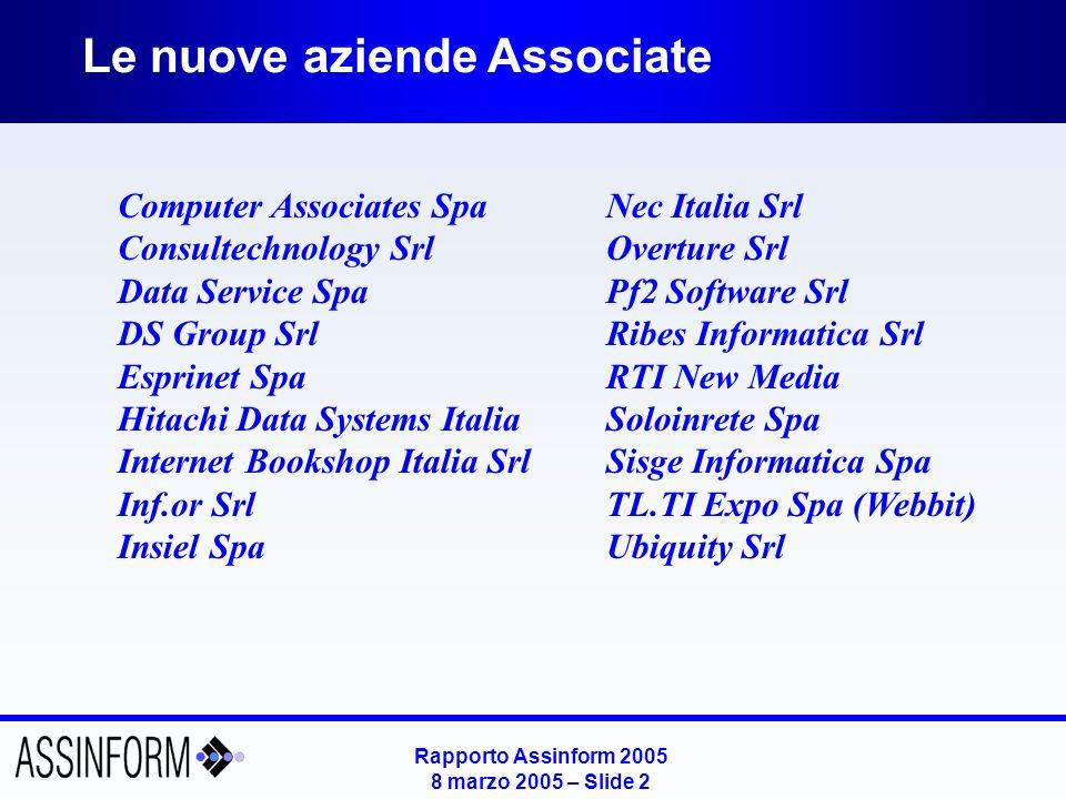 Rapporto Assinform 2005 8 marzo 2005 – Slide 3 Il Consiglio Direttivo Assinform Tommaso Amodeo (ENGINEERING) Giuseppe Biassoni (RAI) Alvise Braga Illa (TXT E-SOLUTIONS) Enrico Bucci (CISCO SYSTEMS) Roberto Camporesi (CEDAF) Giorgio Capellani (HEWLETT PACKARD ITALIANA) Yves Confalonieri (RTI New Media) Achille De Tommaso (COLT TELECOM) Riccardo Felicioli (SFERA) Alessandro Ferrari (IL SOLE 24 ORE) Maurizio Ghianda (SAGA) Lodovico Grompo (SAP ITALIA) Giovanni Gurrieri (SIEMENS INFORMATICA) Drew Keith (FASTWEB) Roberto Liscia (COMMISSIONE ANEE) Enrico Liverani (ORACLE ITALIA) Franco Olivieri (DATAMAT) Roberto Mancini (ALBACOM) Andrea Pontremoli (IBM ITALIA) Tomaso Quattrin (NORTEL NETWORKS) Osvaldo Re (NCR) Pierfilippo Roggero (FUJITSU SIEMENS COMPUTERS) Piero Serra (GETRONICS SOLUTIONS ITALIA) Ferenc Szelenyi (T-SYSTEMS) Rossano Ziveri (MICROSOFT)