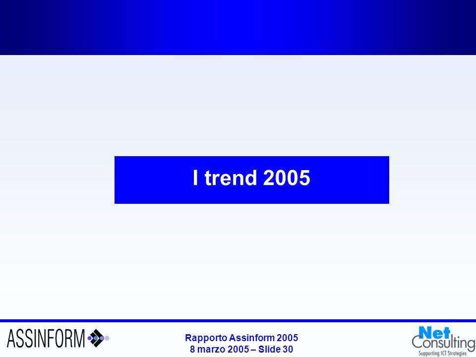 Rapporto Assinform 2005 8 marzo 2005 – Slide 30 I trend 2005