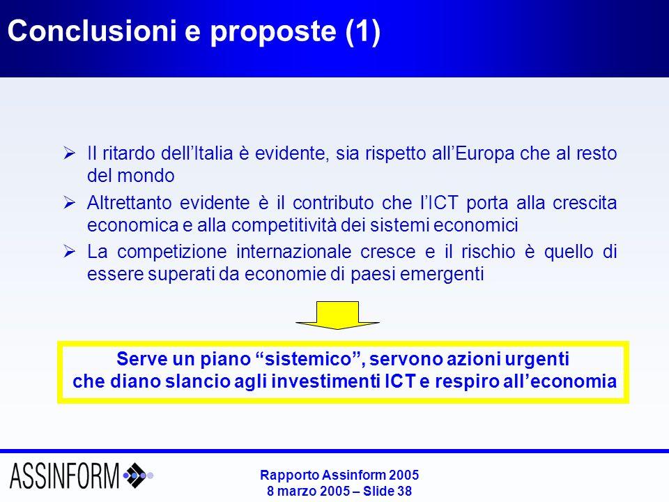 Rapporto Assinform 2005 8 marzo 2005 – Slide 38 Conclusioni e proposte (1) Il ritardo dellItalia è evidente, sia rispetto allEuropa che al resto del m