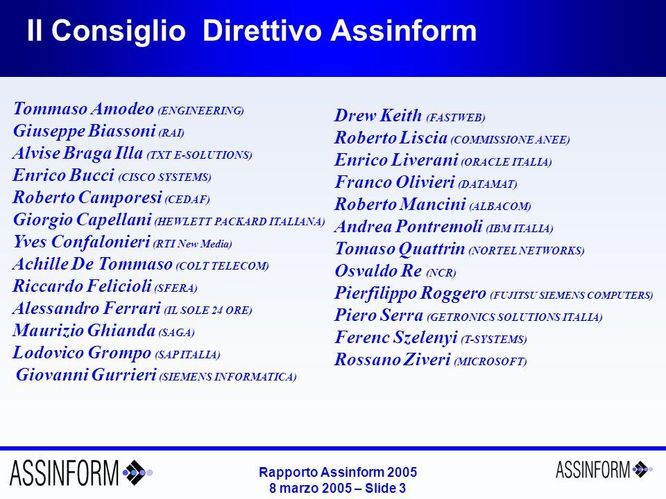 Rapporto Assinform 2005 8 marzo 2005 – Slide 3 Il Consiglio Direttivo Assinform Tommaso Amodeo (ENGINEERING) Giuseppe Biassoni (RAI) Alvise Braga Illa