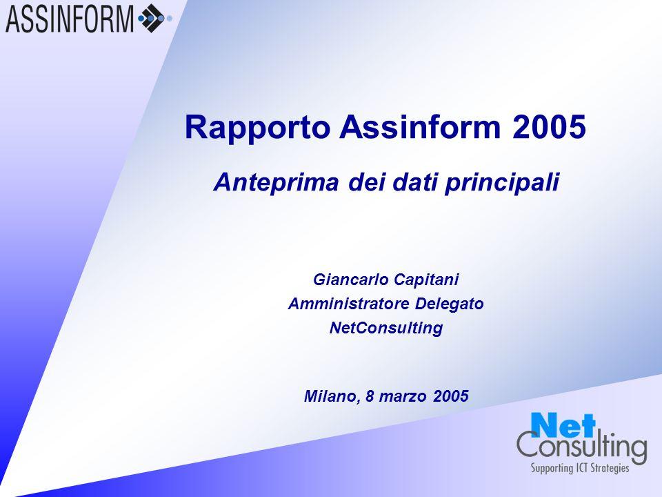 Rapporto Assinform 2005 8 marzo 2005 – Slide 18 Mercato del Software in Italia nel 2004 Fonte: Assinform / NetConsulting Valori in milioni di Euro e variazioni in % 4.007 3.921,6 2.2% +0.7% +2.4% +2.5% 4.022 0.4% -0,5% +3,7%