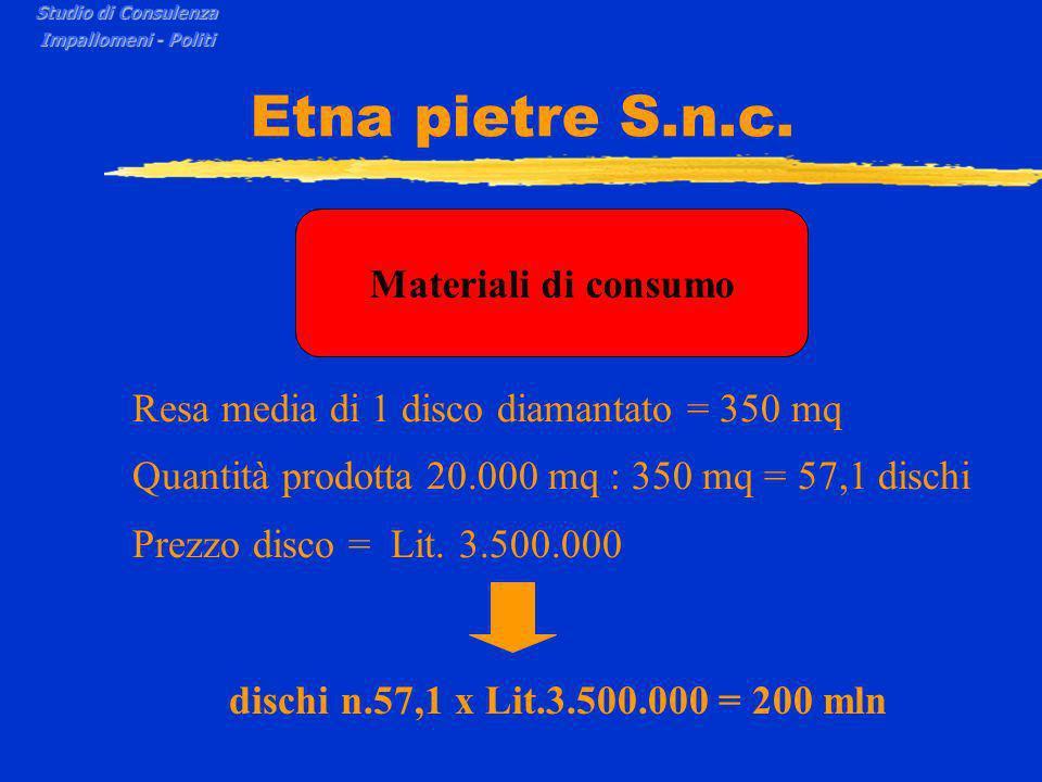 Etna pietre S.n.c.Studio di Consulenza Impallomeni - Politi Materiali accessori Acqua Lit.