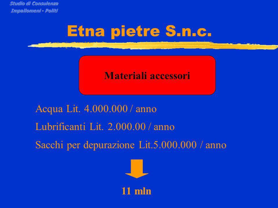 Etna pietre S.n.c. Studio di Consulenza Impallomeni - Politi Materiali accessori Acqua Lit.