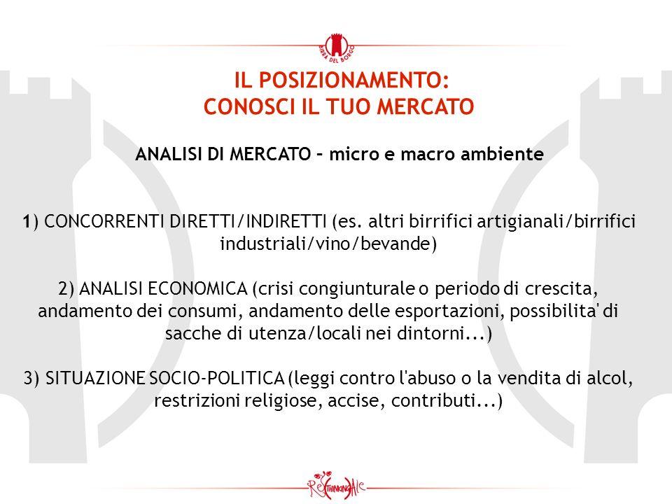 IL POSIZIONAMENTO: CONOSCI IL TUO MERCATO ANALISI DI MERCATO – micro e macro ambiente 1) CONCORRENTI DIRETTI/INDIRETTI (es.