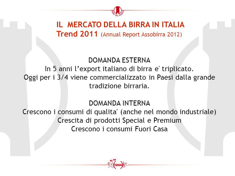 IL MERCATO DELLA BIRRA IN ITALIA Trend 2011 (Annual Report Assobirra 2012) DOMANDA ESTERNA In 5 anni lexport italiano di birra e' triplicato. Oggi per