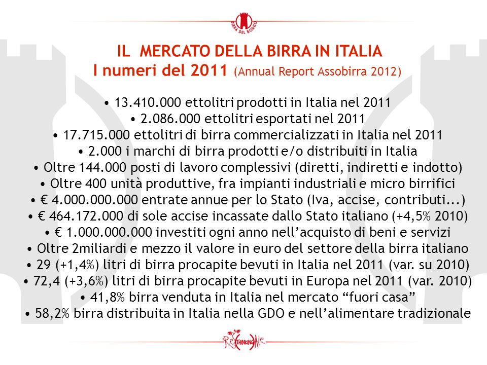 IL MERCATO DELLA BIRRA IN ITALIA I numeri del 2011 (Annual Report Assobirra 2012) 13.410.000 ettolitri prodotti in Italia nel 2011 2.086.000 ettolitri esportati nel 2011 17.715.000 ettolitri di birra commercializzati in Italia nel 2011 2.000 i marchi di birra prodotti e/o distribuiti in Italia Oltre 144.000 posti di lavoro complessivi (diretti, indiretti e indotto) Oltre 400 unità produttive, fra impianti industriali e micro birrifici 4.000.000.000 entrate annue per lo Stato (Iva, accise, contributi...) 464.172.000 di sole accise incassate dallo Stato italiano (+4,5% 2010) 1.000.000.000 investiti ogni anno nellacquisto di beni e servizi Oltre 2miliardi e mezzo il valore in euro del settore della birra italiano 29 (+1,4%) litri di birra procapite bevuti in Italia nel 2011 (var.