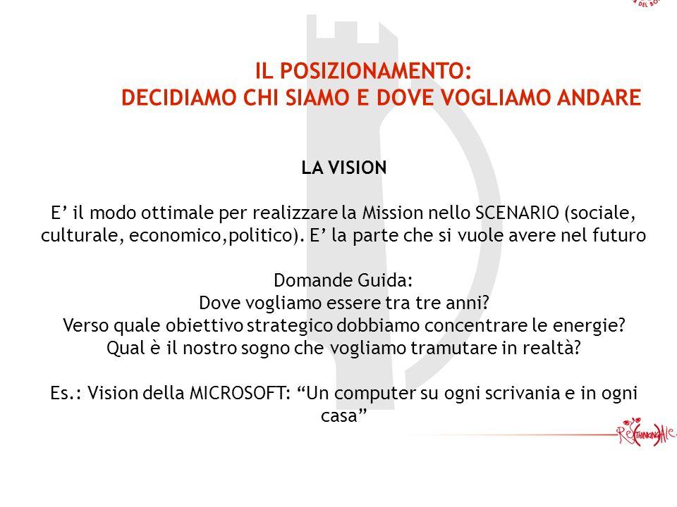 IL POSIZIONAMENTO: DECIDIAMO CHI SIAMO E DOVE VOGLIAMO ANDARE LA VISION E il modo ottimale per realizzare la Mission nello SCENARIO (sociale, cultural