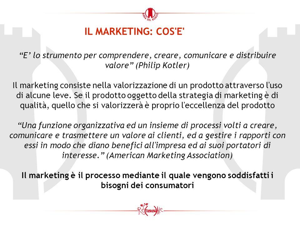 IL MARKETING: COS E E lo strumento per comprendere, creare, comunicare e distribuire valore (Philip Kotler) Il marketing consiste nella valorizzazione di un prodotto attraverso l uso di alcune leve.