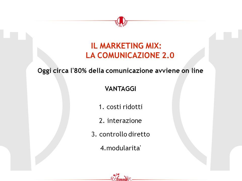 IL MARKETING MIX: LA COMUNICAZIONE 2.0 Oggi circa l'80% della comunicazione avviene on line VANTAGGI 1. costi ridotti 2. interazione 3. controllo dire