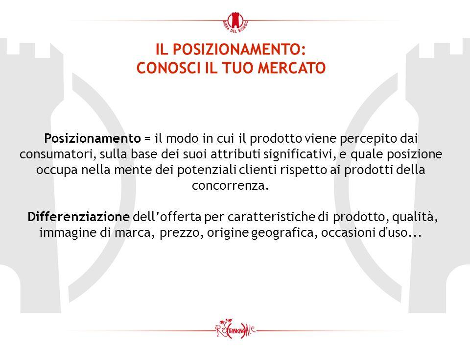 IL POSIZIONAMENTO: CONOSCI IL TUO MERCATO Posizionamento = il modo in cui il prodotto viene percepito dai consumatori, sulla base dei suoi attributi significativi, e quale posizione occupa nella mente dei potenziali clienti rispetto ai prodotti della concorrenza.