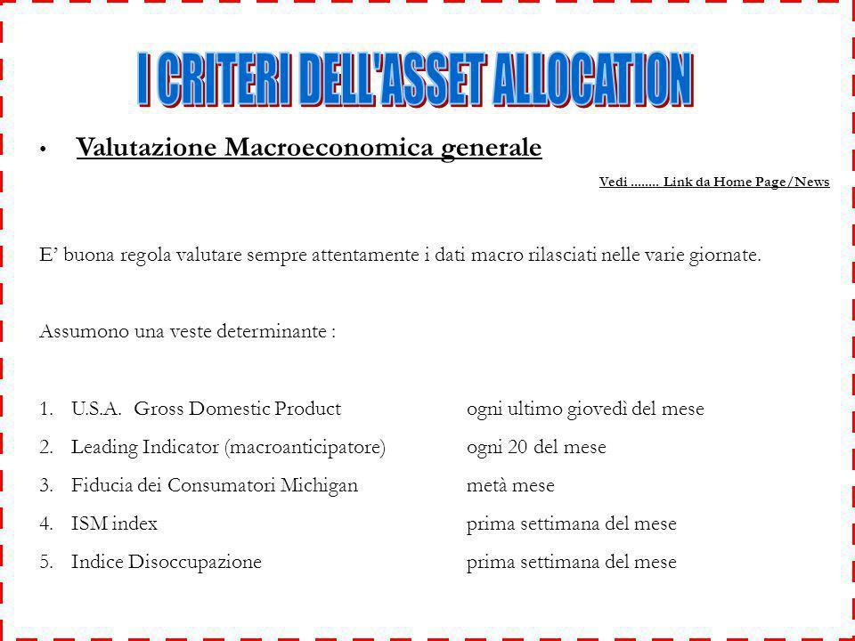 Valutazione Macroeconomica generale Vedi........ Link da Home Page/News E buona regola valutare sempre attentamente i dati macro rilasciati nelle vari