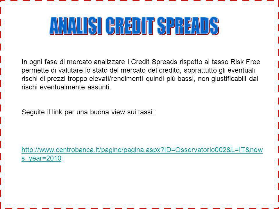 In ogni fase di mercato analizzare i Credit Spreads rispetto al tasso Risk Free permette di valutare lo stato del mercato del credito, soprattutto gli
