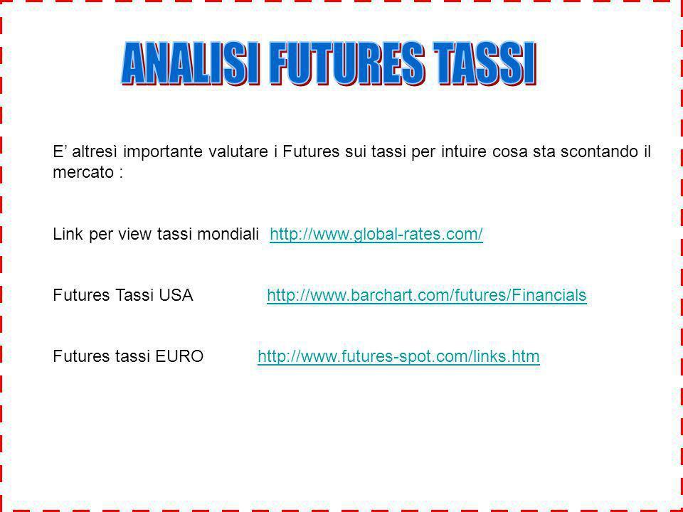 E altresì importante valutare i Futures sui tassi per intuire cosa sta scontando il mercato : Link per view tassi mondiali http://www.global-rates.com