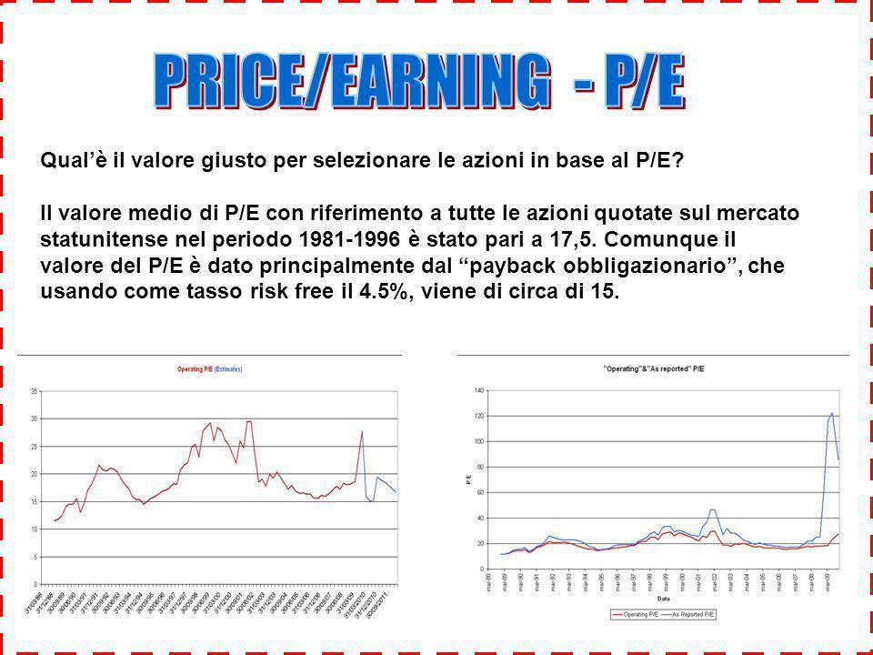 Qualè il valore giusto per selezionare le azioni in base al P/E? Il valore medio di P/E con riferimento a tutte le azioni quotate sul mercato statunit