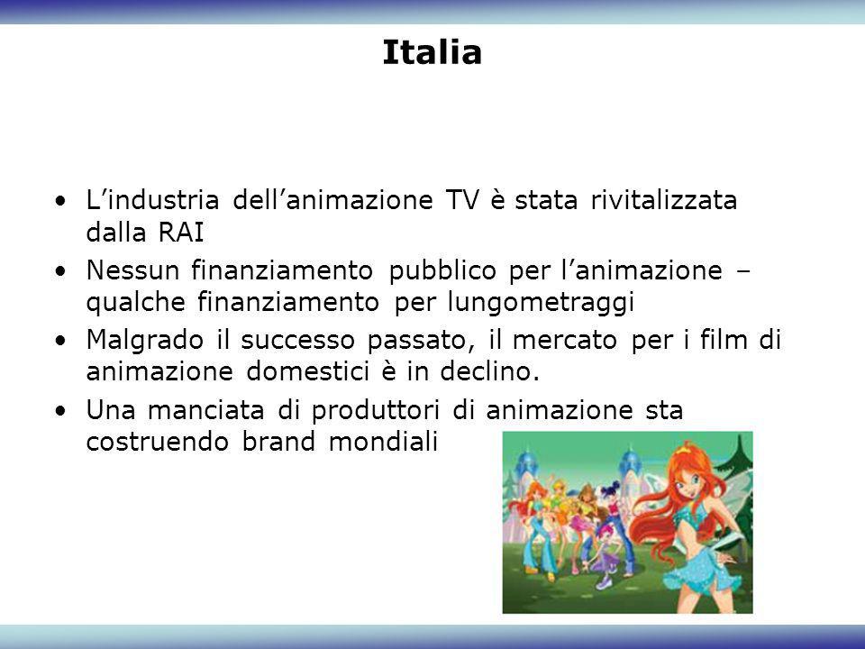 Italia Lindustria dellanimazione TV è stata rivitalizzata dalla RAI Nessun finanziamento pubblico per lanimazione – qualche finanziamento per lungomet