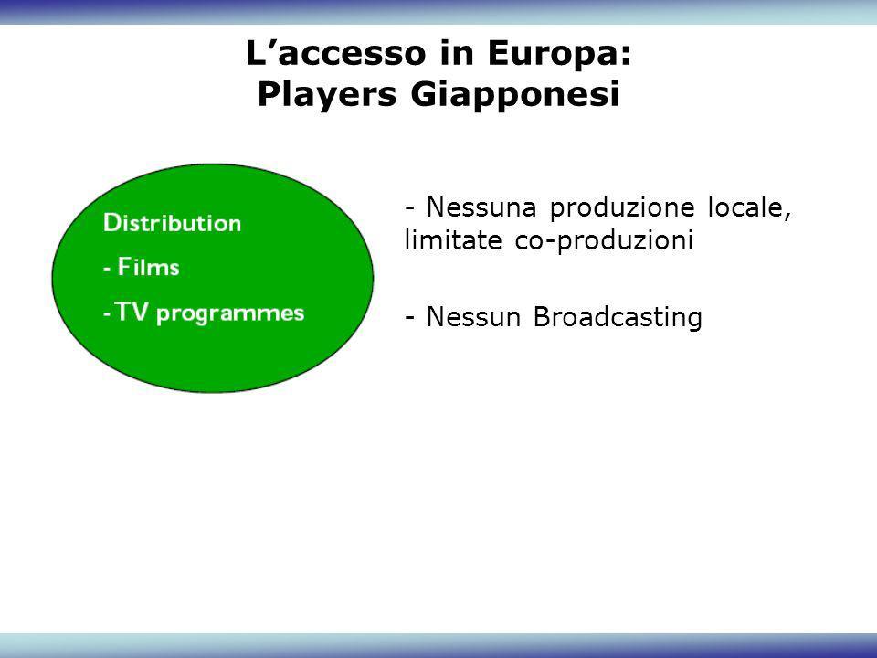 Laccesso in Europa: Players Giapponesi - Nessuna produzione locale, limitate co-produzioni - Nessun Broadcasting