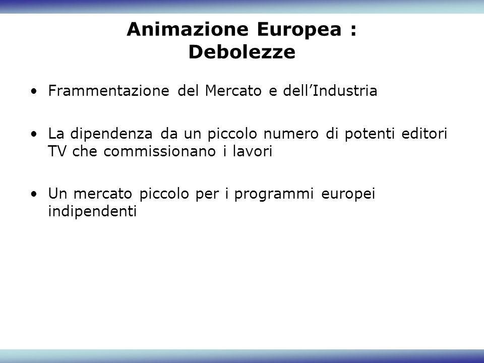 Animazione Europea : Debolezze Frammentazione del Mercato e dellIndustria La dipendenza da un piccolo numero di potenti editori TV che commissionano i