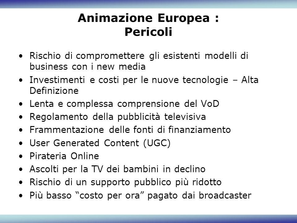 Animazione Europea : Pericoli Rischio di compromettere gli esistenti modelli di business con i new media Investimenti e costi per le nuove tecnologie
