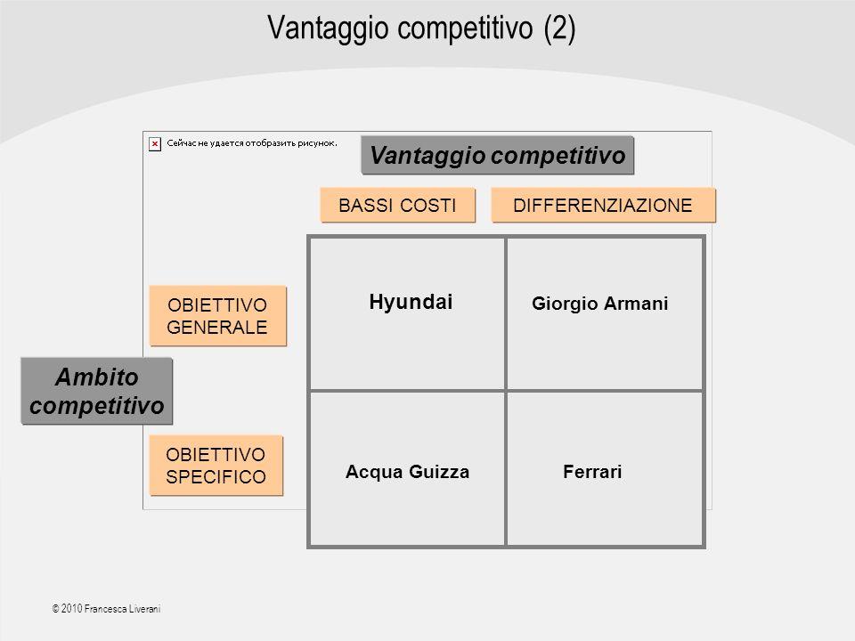 | R a g i o n e S o c i a l e | © 2010 Francesca Liverani Vantaggio competitivo (2) Vantaggio competitivo BASSI COSTIDIFFERENZIAZIONE Ambito competiti