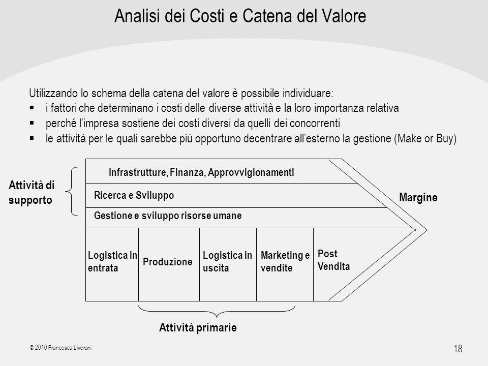 | R a g i o n e S o c i a l e | 18 © 2010 Francesca Liverani Analisi dei Costi e Catena del Valore Utilizzando lo schema della catena del valore è pos