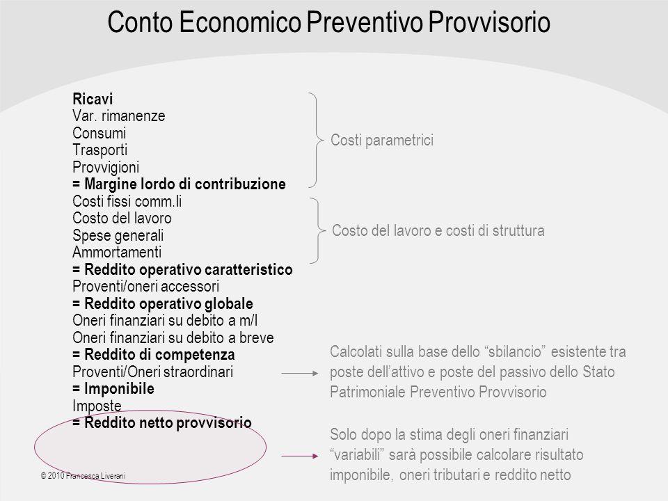| R a g i o n e S o c i a l e | © 2010 Francesca Liverani Conto Economico Preventivo Provvisorio Ricavi Var. rimanenze Consumi Trasporti Provvigioni =