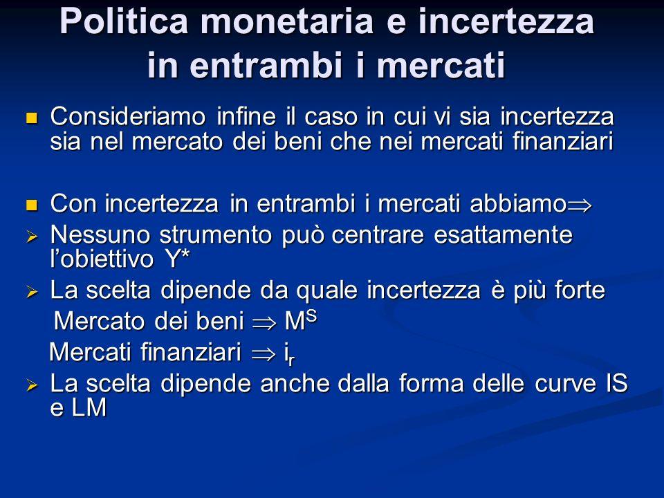 Politica monetaria e incertezza in entrambi i mercati Consideriamo infine il caso in cui vi sia incertezza sia nel mercato dei beni che nei mercati fi