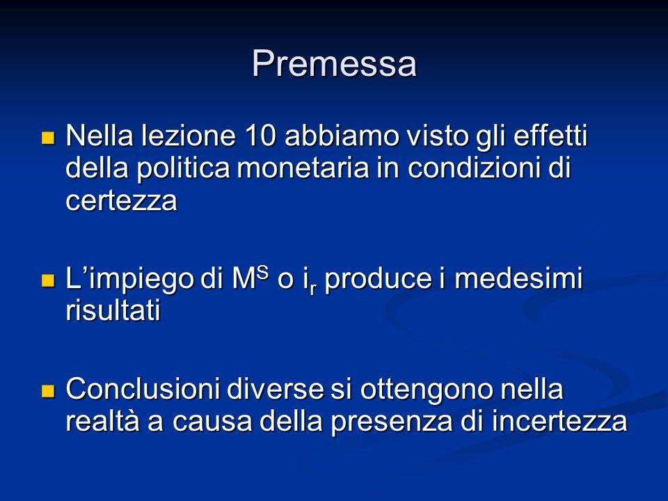 Premessa Nella lezione 10 abbiamo visto gli effetti della politica monetaria in condizioni di certezza Nella lezione 10 abbiamo visto gli effetti dell