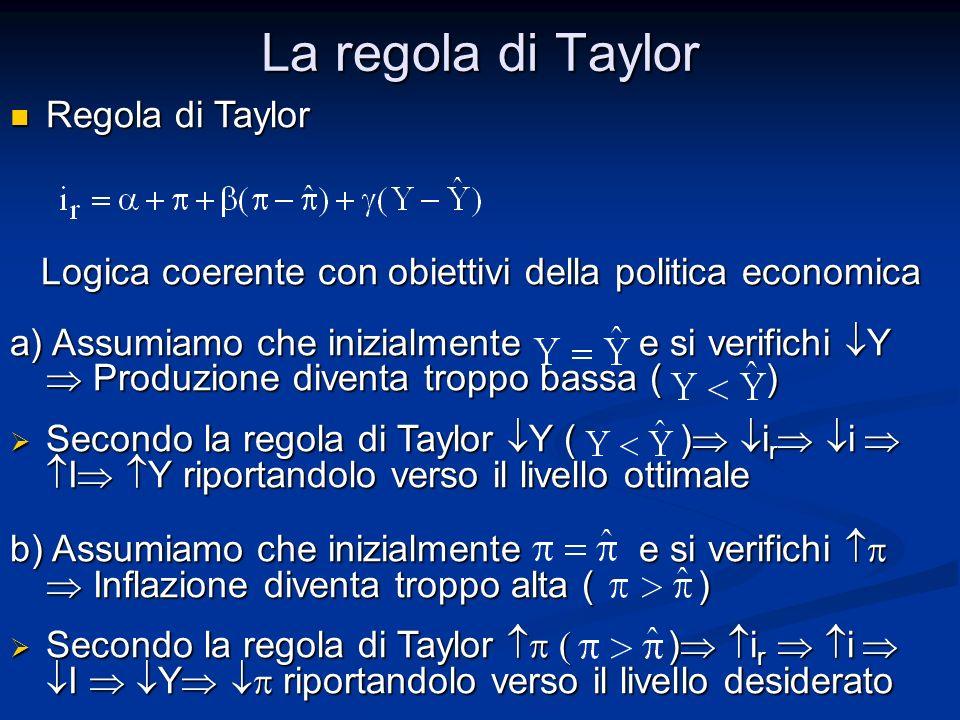 Regola di Taylor Regola di Taylor Logica coerente con obiettivi della politica economica Logica coerente con obiettivi della politica economica a) Ass