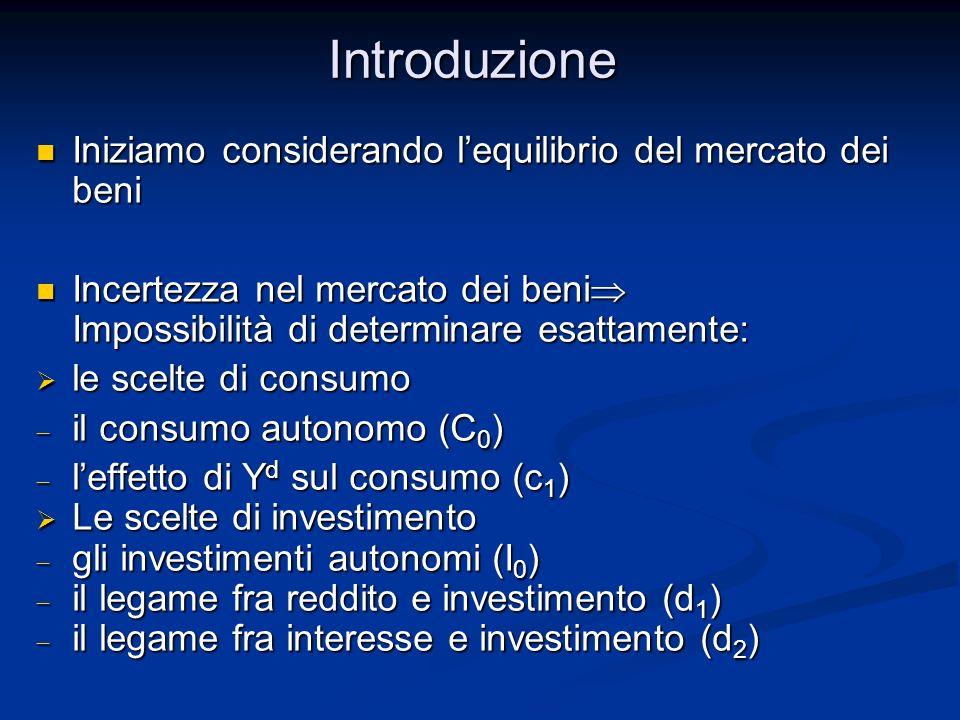 Iniziamo considerando lequilibrio del mercato dei beni Iniziamo considerando lequilibrio del mercato dei beni Incertezza nel mercato dei beni Impossib