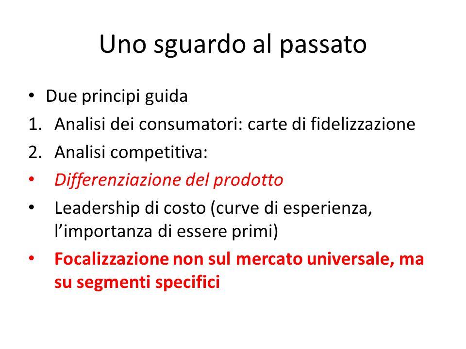 Uno sguardo al passato Due principi guida 1.Analisi dei consumatori: carte di fidelizzazione 2.Analisi competitiva: Differenziazione del prodotto Lead