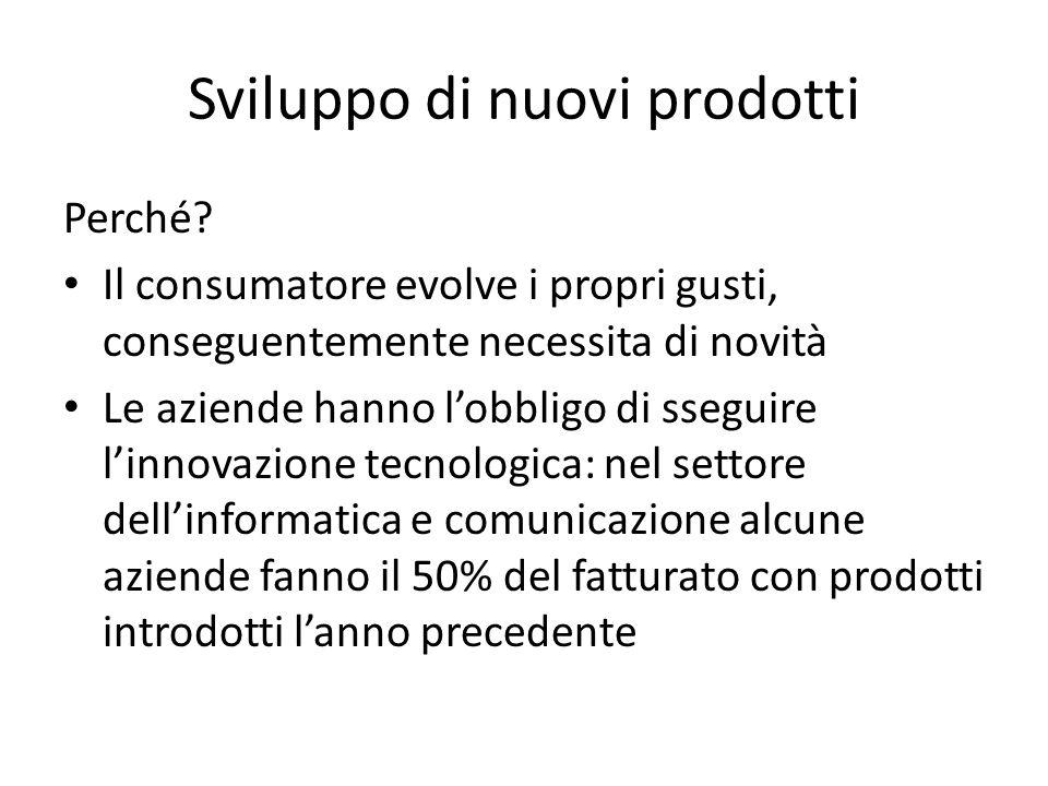 Sviluppo di nuovi prodotti Perché? Il consumatore evolve i propri gusti, conseguentemente necessita di novità Le aziende hanno lobbligo di sseguire li