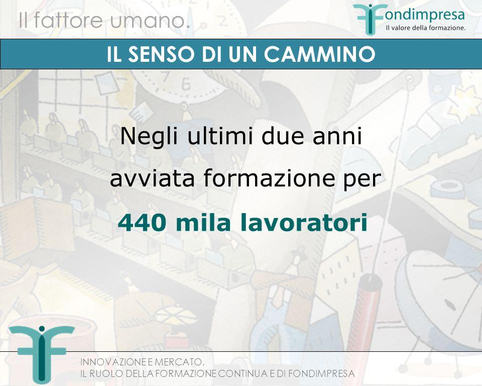 Per 102.000 lavoratori invece dei 50.000 previsti Per 7.600 imprese invece delle 2.000 previste Spesi 60 milioni di euro invece dei 48 previsti Il fattore umano.