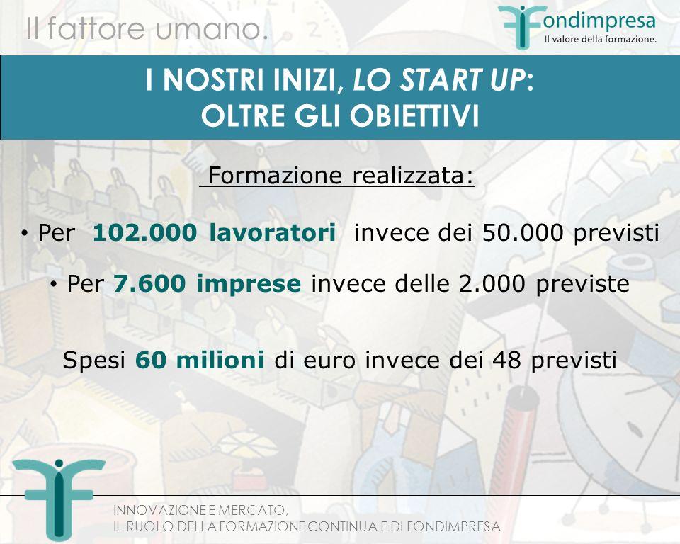 Per 102.000 lavoratori invece dei 50.000 previsti Per 7.600 imprese invece delle 2.000 previste Spesi 60 milioni di euro invece dei 48 previsti Il fat