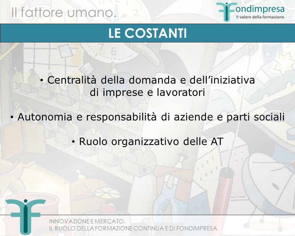 Centralità della domanda e delliniziativa di imprese e lavoratori Autonomia e responsabilità di aziende e parti sociali Ruolo organizzativo delle AT I