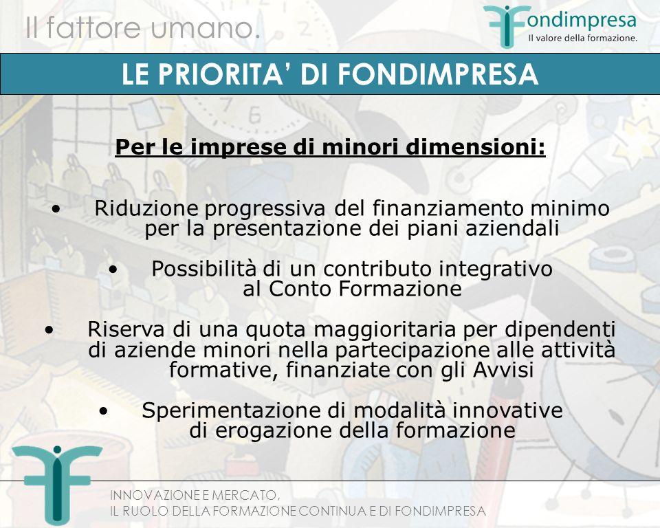 Riduzione progressiva del finanziamento minimo per la presentazione dei piani aziendali Possibilità di un contributo integrativo al Conto Formazione R