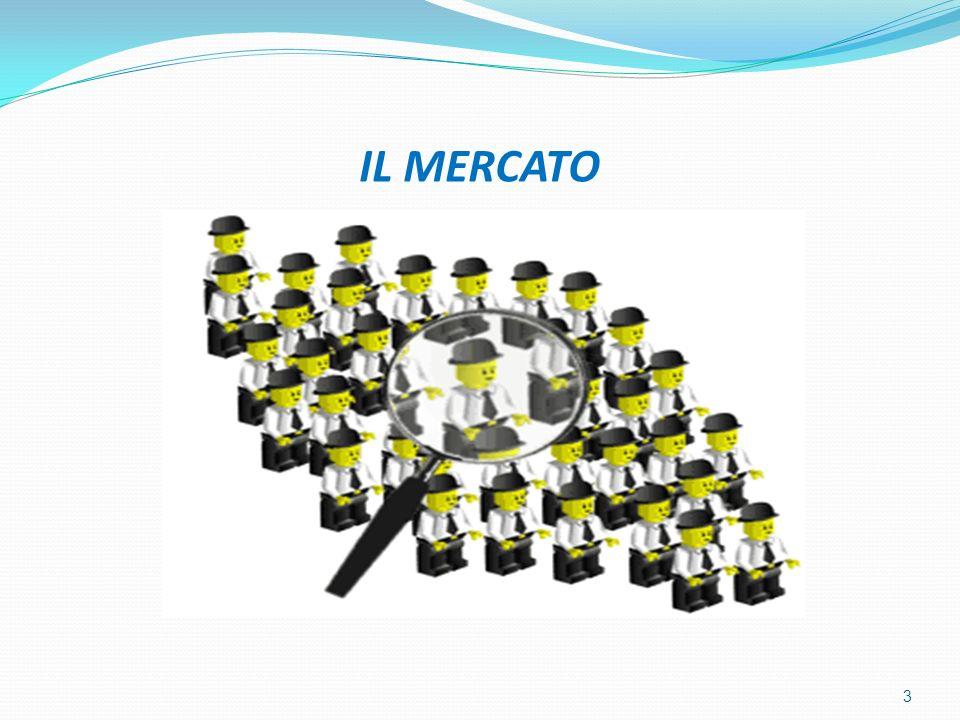 LA SEGMENTAZIONE DEL MERCATO DI TERRITORIO 14