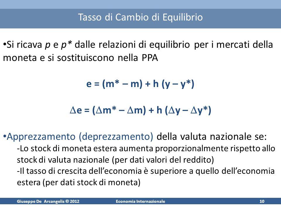Giuseppe De Arcangelis © 2012Economia Internazionale10 Tasso di Cambio di Equilibrio Si ricava p e p* dalle relazioni di equilibrio per i mercati dell