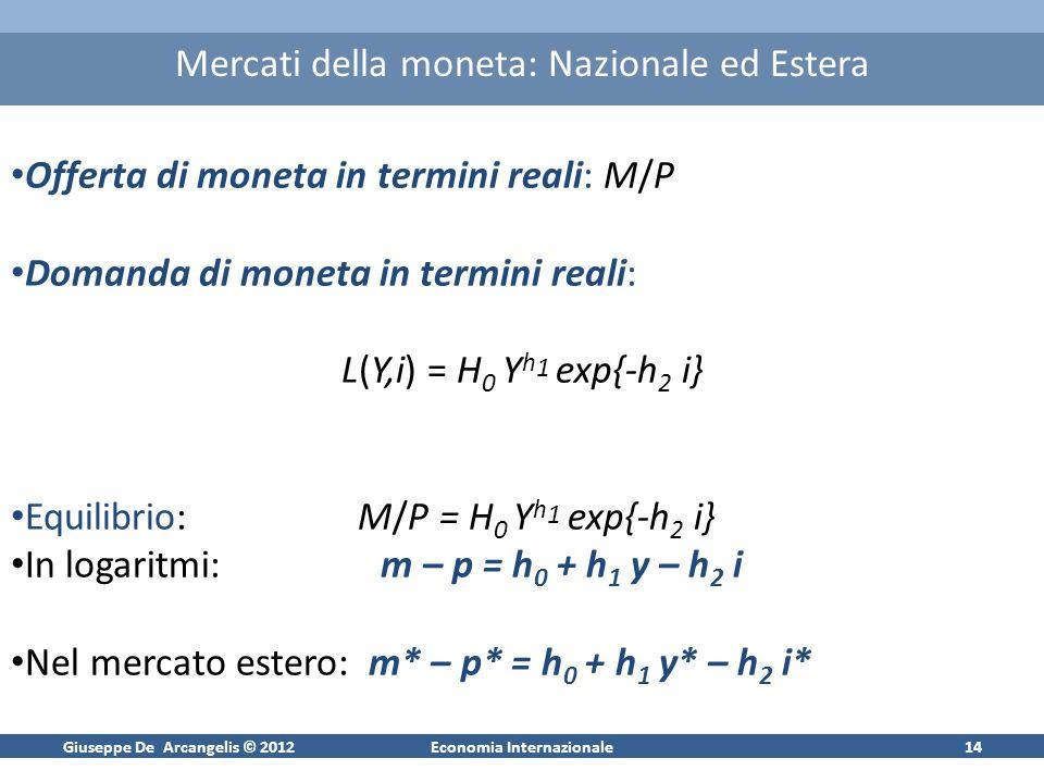 Giuseppe De Arcangelis © 2012Economia Internazionale14 Mercati della moneta: Nazionale ed Estera Offerta di moneta in termini reali: M/P Domanda di mo