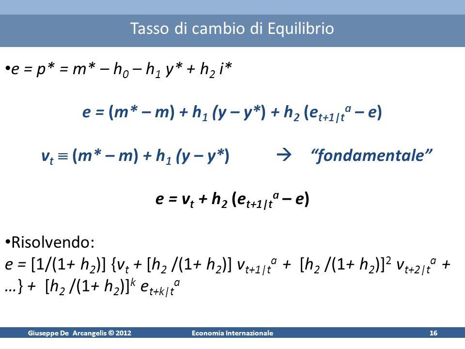 Giuseppe De Arcangelis © 2012Economia Internazionale16 Tasso di cambio di Equilibrio e = p* = m* – h 0 – h 1 y* + h 2 i* e = (m* – m) + h 1 (y – y*) +
