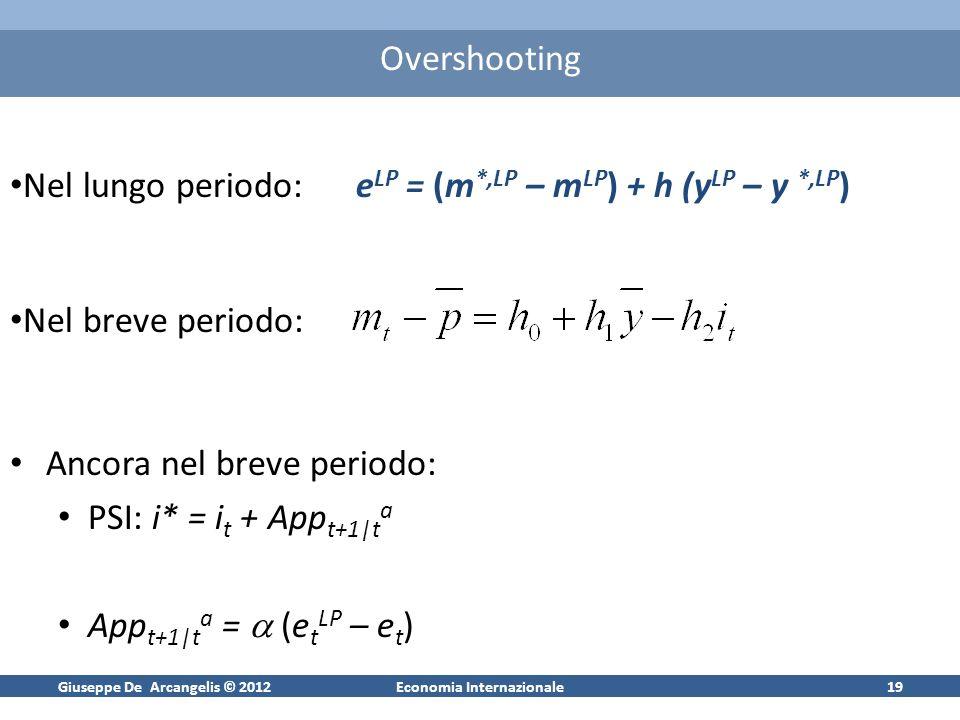 Giuseppe De Arcangelis © 2012Economia Internazionale19 Overshooting Nel lungo periodo: e LP = (m *,LP – m LP ) + h (y LP – y *,LP ) Nel breve periodo: