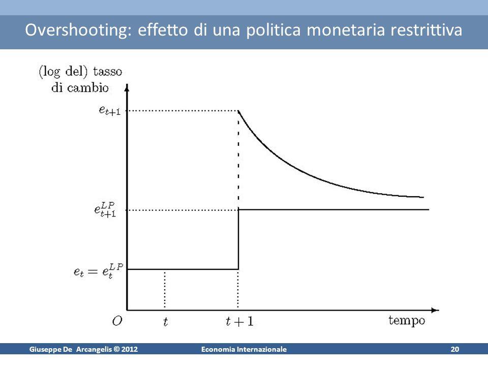 Giuseppe De Arcangelis © 2012Economia Internazionale20 Overshooting: effetto di una politica monetaria restrittiva