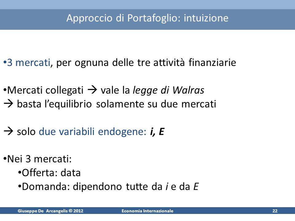 Giuseppe De Arcangelis © 2012Economia Internazionale22 Approccio di Portafoglio: intuizione 3 mercati, per ognuna delle tre attività finanziarie Merca