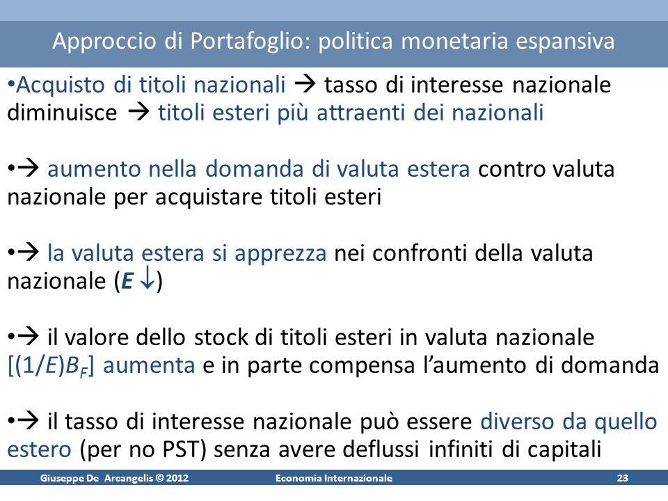 Giuseppe De Arcangelis © 2012Economia Internazionale23 Approccio di Portafoglio: politica monetaria espansiva Acquisto di titoli nazionali tasso di in
