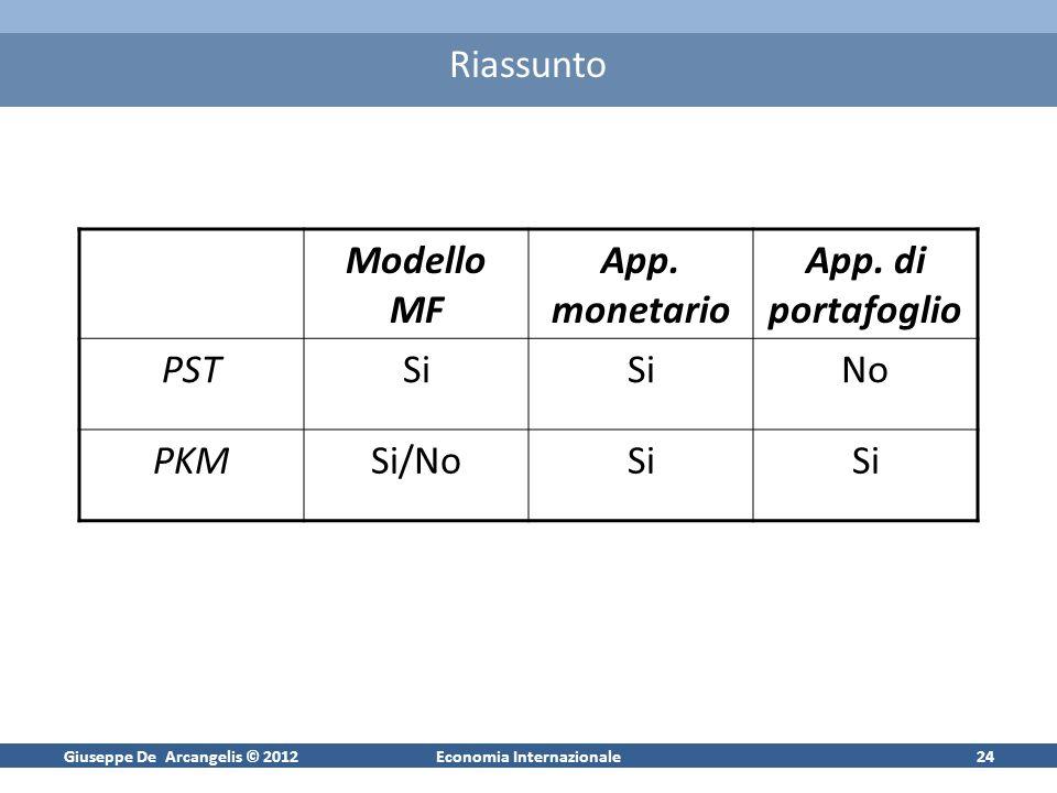 Giuseppe De Arcangelis © 2012Economia Internazionale24 Riassunto Modello MF App. monetario App. di portafoglio PSTSi No PKMSi/NoSi