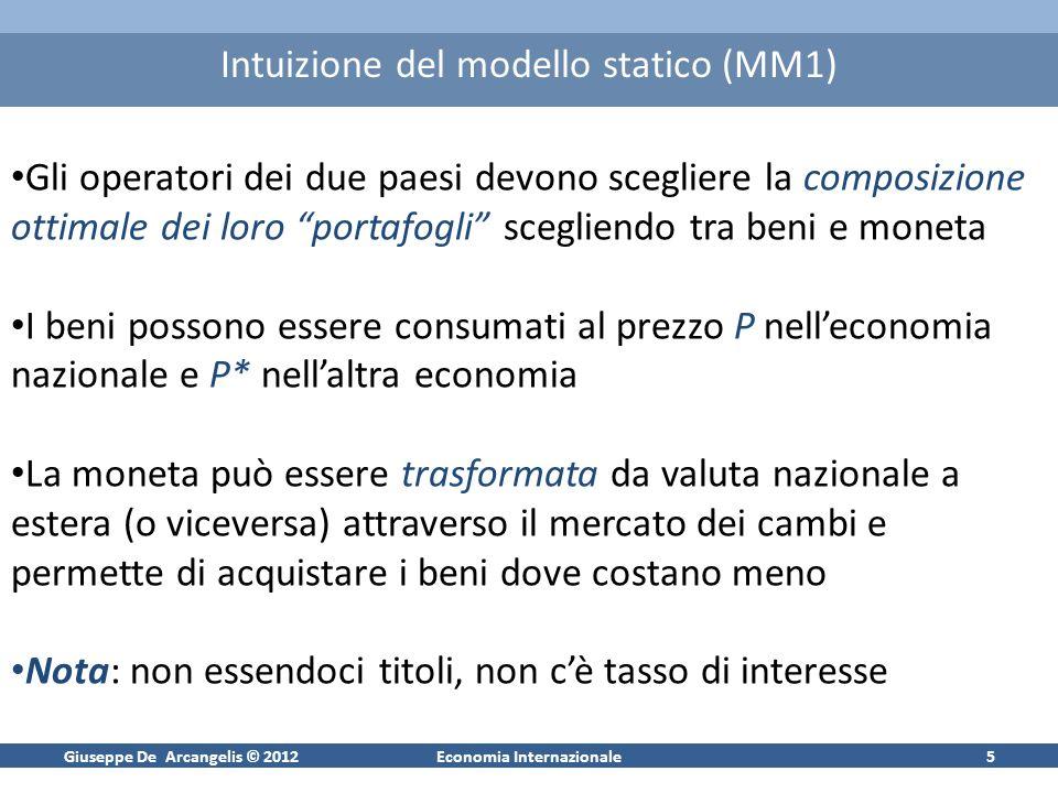 Giuseppe De Arcangelis © 2012Economia Internazionale5 Intuizione del modello statico (MM1) Gli operatori dei due paesi devono scegliere la composizion