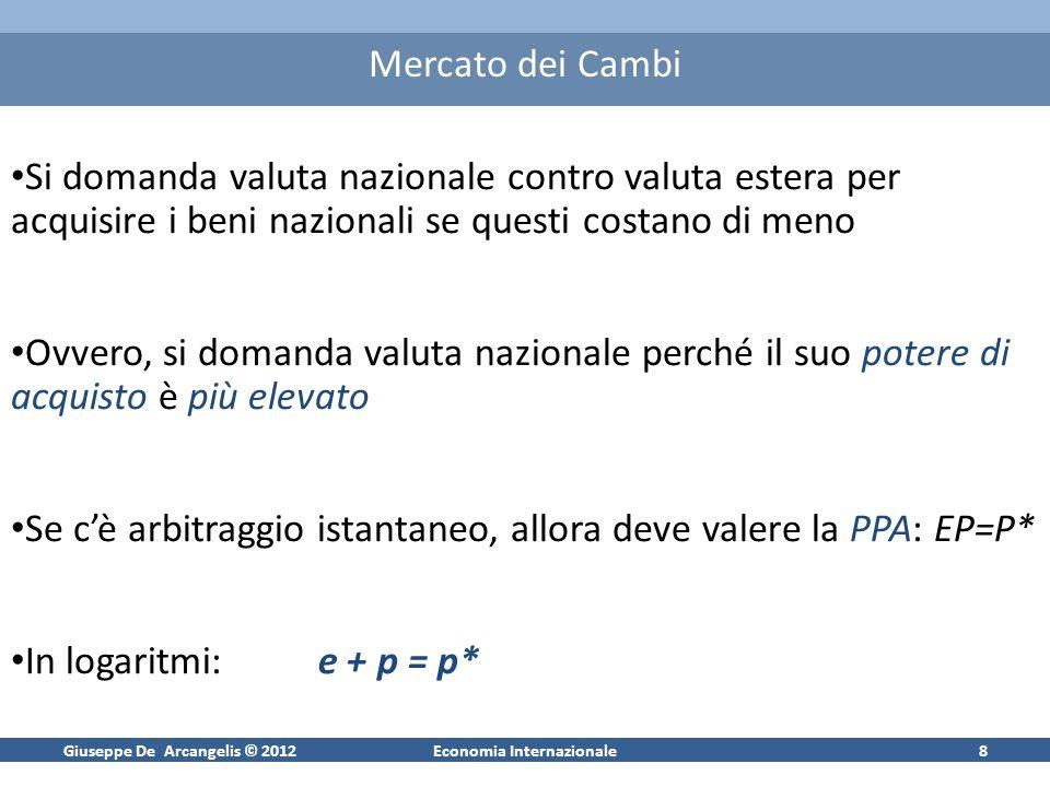 Giuseppe De Arcangelis © 2012Economia Internazionale9 Equilibrio Economico Generale Tre equazioni per lequilibrio nei tre mercati: m – p = h 0 + h y m* – p* = h 0 + h y* e + p = p* Tre variabili endogene: p, p*, e Variabili esogene: m, m*, y, y*
