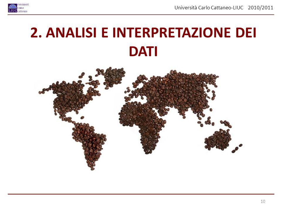 Università Carlo Cattaneo-LIUC 2010/2011 2. ANALISI E INTERPRETAZIONE DEI DATI 10