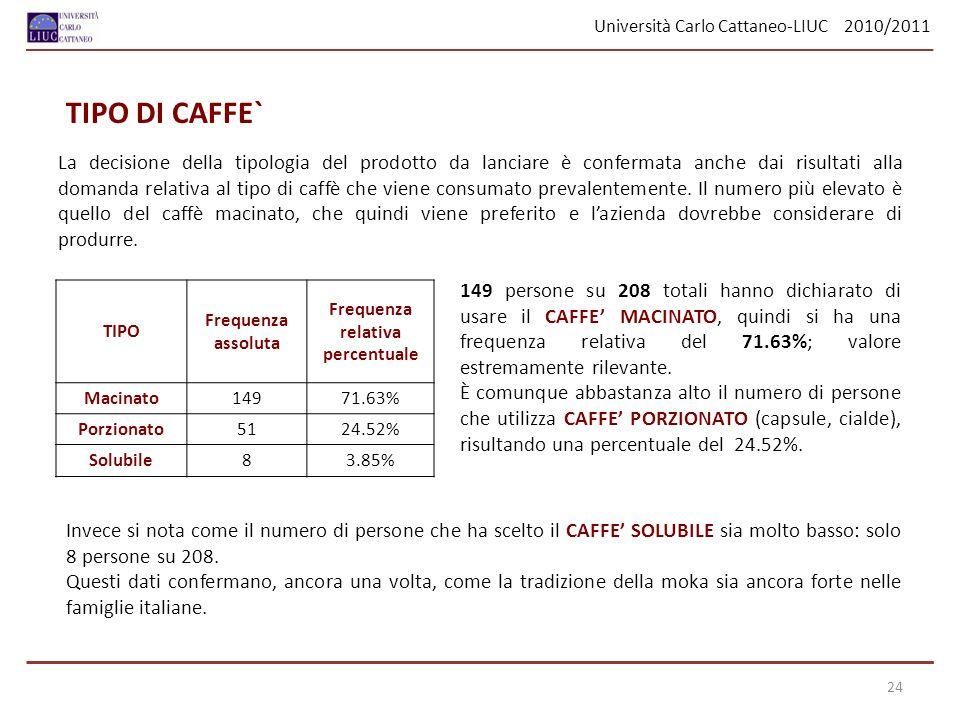 Università Carlo Cattaneo-LIUC 2010/2011 La decisione della tipologia del prodotto da lanciare è confermata anche dai risultati alla domanda relativa