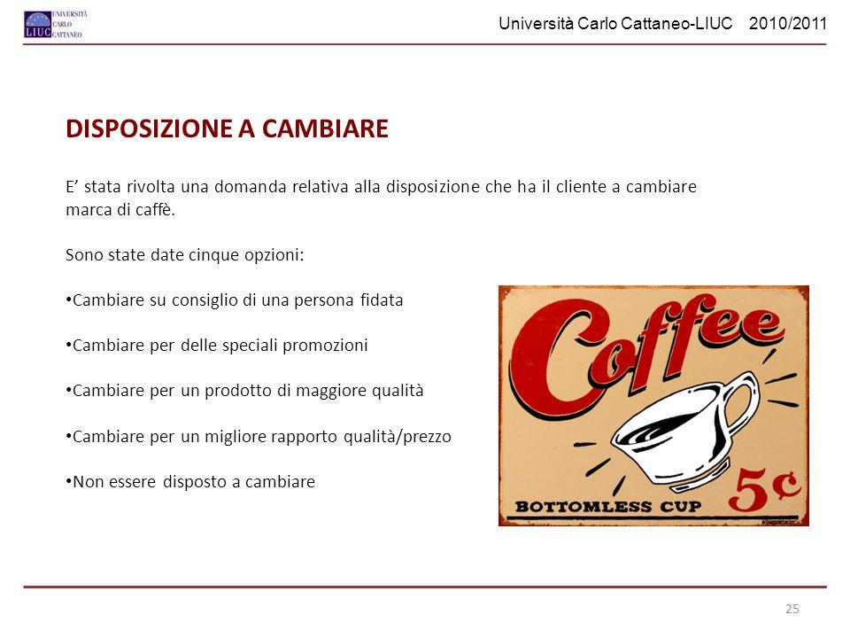 Università Carlo Cattaneo-LIUC 2010/2011 E stata rivolta una domanda relativa alla disposizione che ha il cliente a cambiare marca di caffè. Sono stat