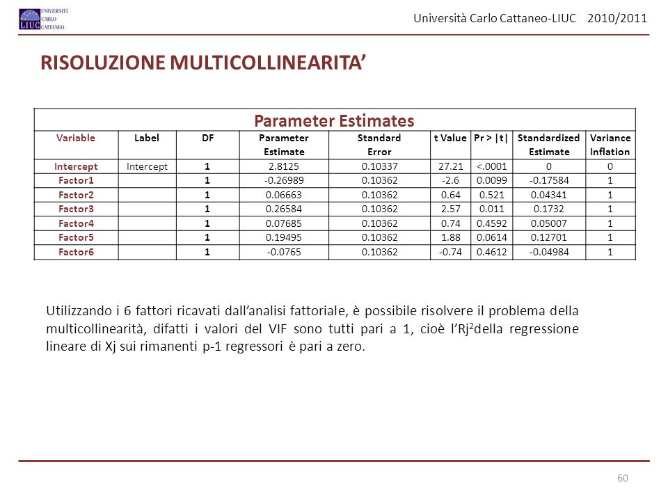 Università Carlo Cattaneo-LIUC 2010/2011 60 RISOLUZIONE MULTICOLLINEARITA Parameter Estimates VariableLabelDFParameterStandardt ValuePr > |t|Standardi